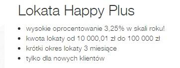 najlepsze lokaty listopad 2015 happy plus