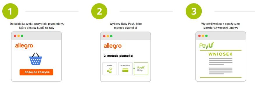 Prawdziwe Raty Zero Procent Na Allegro Bezpieczne Oszczedzanie