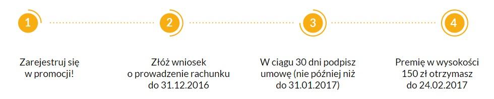 zgarnij-premie