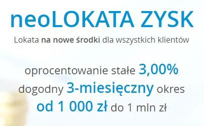 neoLokata Zysk