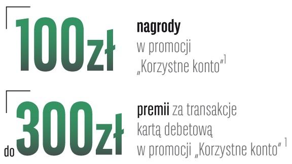 400 zł za konto – BGŻ BNP Paribas