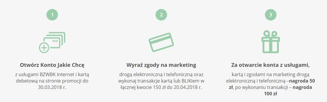 150 zł na zakupy do sklepu jubilerskiego Ania Kruk BZ WBK Konto Jakie Chcę