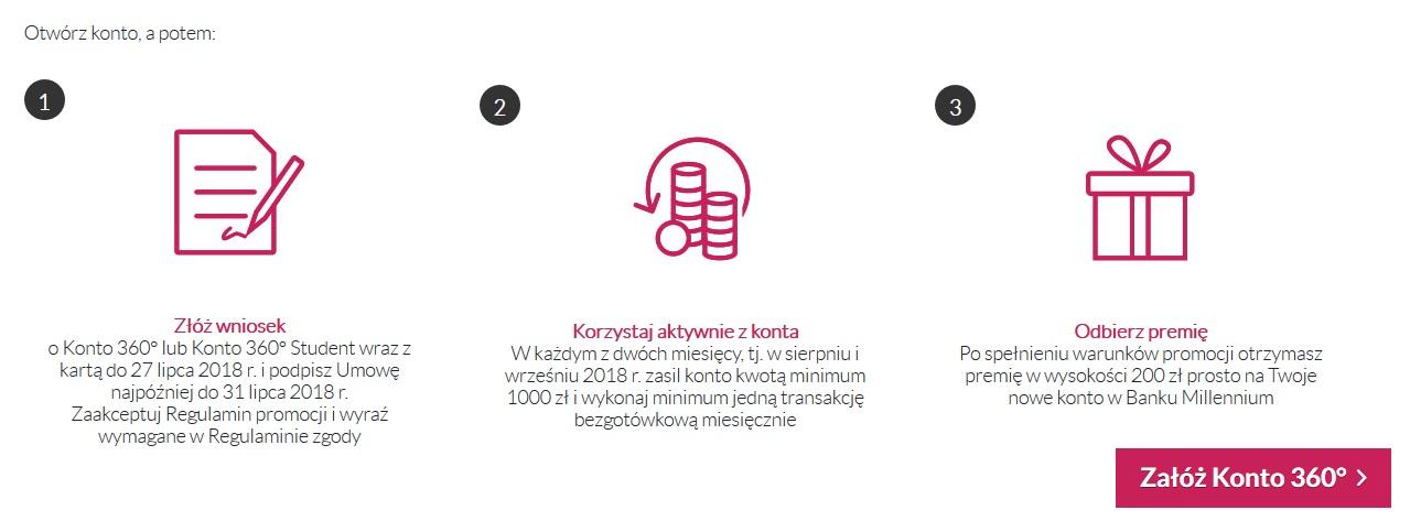 200 zł za konto osobiste czyli Ustrzel 200 zł z Bankiem Millennium S.A.