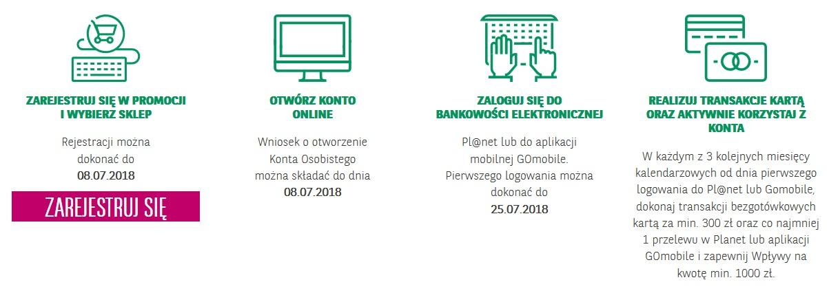 300 zł premii za konto osobiste w BGŻ BNP Paribas