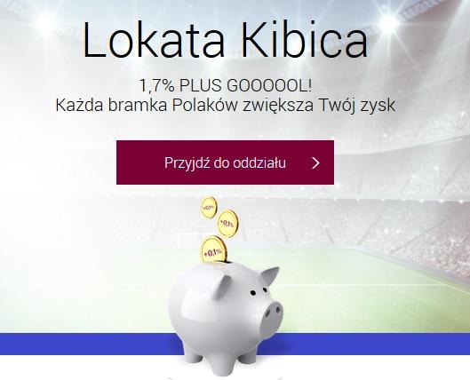 Lokata Kibica Alior Bank