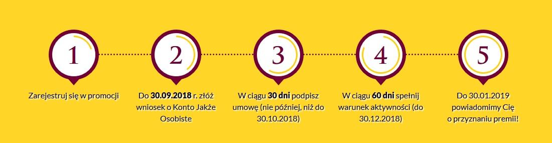 100 zł za Konto Jakże Osobiste w Alior Banku w akcji Zgarnij Premię