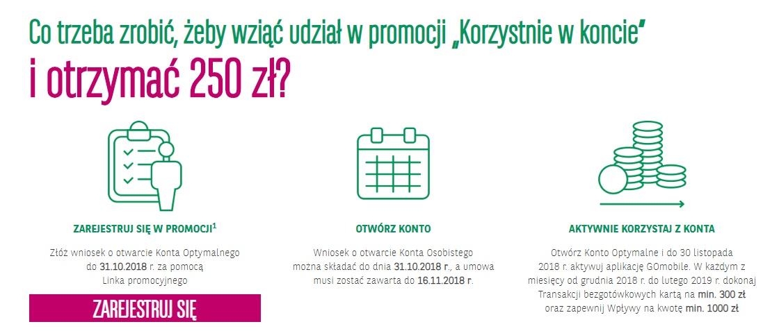 250 zł za konto osobiste w BGŻ BNP Paribas