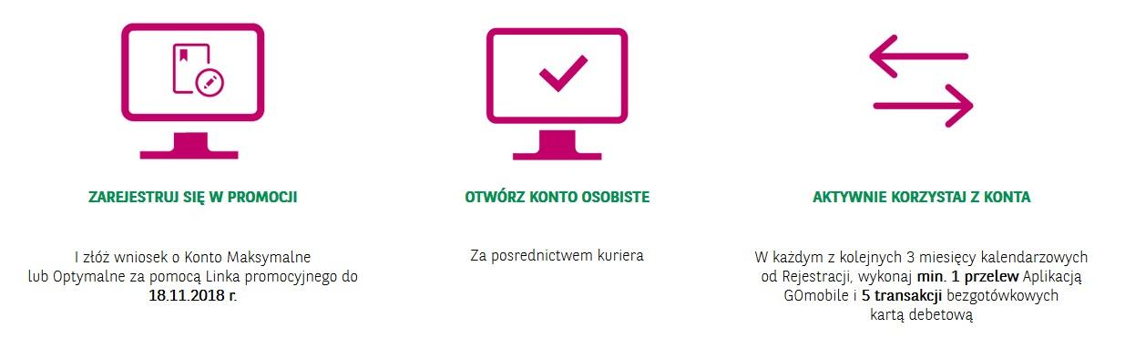 150 zł do H&M za konto osobiste w BGŻ BNP Paribas
