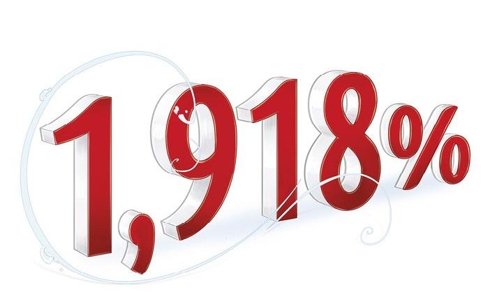 Lokata Niepodległościowa na 100 dni na 1,918% w PKO BP