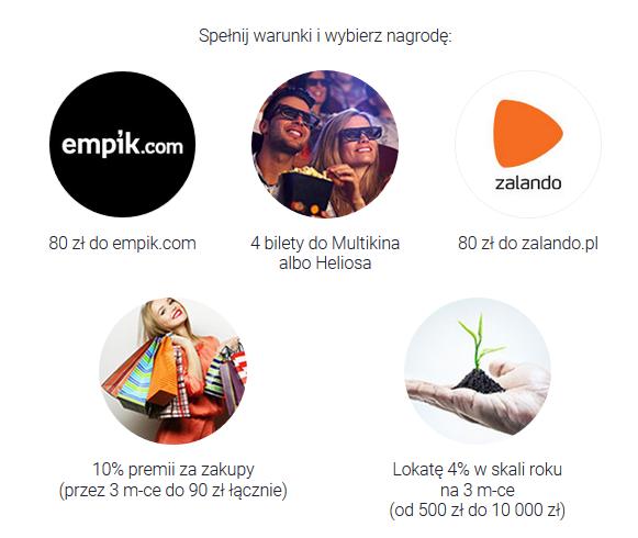 Premia 200 zł za konto osobiste w BGŻ BNP Paribas w akcji Konto na zakupy