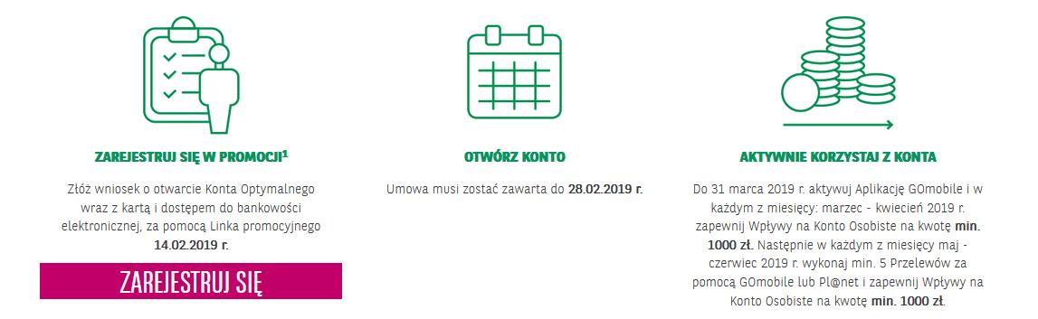 200 za konto osobiste w BGŻ BNP Paribas w promocji Konto na Karnwał