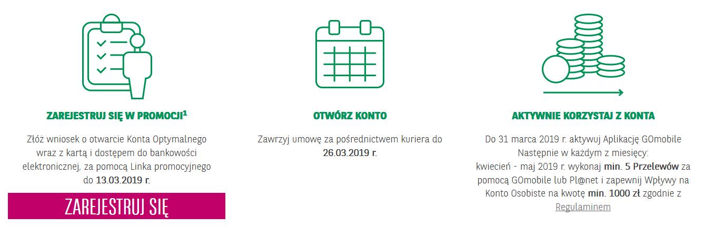 200 za konto osobiste w BGŻ BNP Paribas w promocji Konto plus bonus