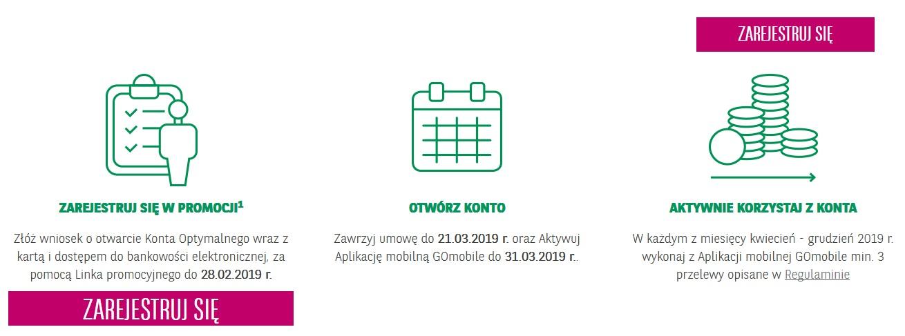 320 zł za konto osobiste w BGŻ BNP Paribas w promocji Konto na miarę