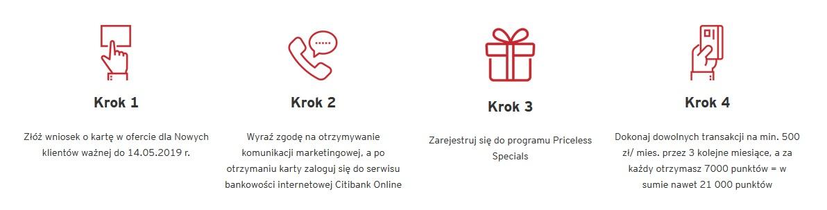 350 zł za kartę kredytową Citibanku Citi Simplicity Priceless Specials