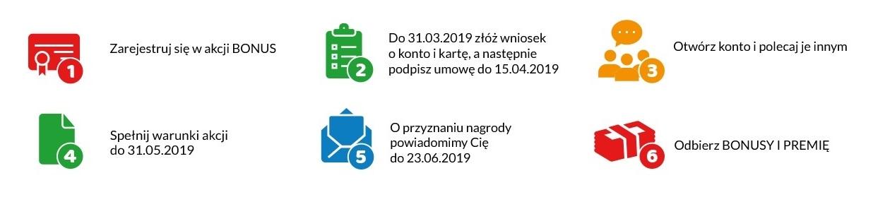 300 zł za kont osobiste w mBanku + premia za polecenia