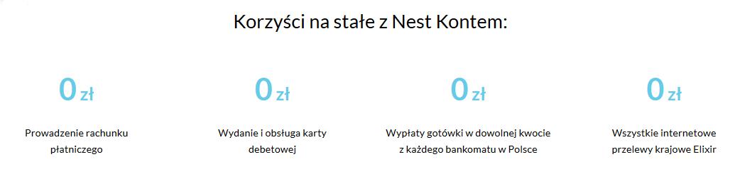 150 zł za konto osobiste w Nest Banku oraz Lokata Witaj na 4%