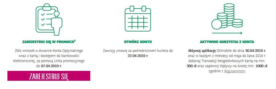 200 zł za konto osobiste w BGŻ BNP Paribas w promocji Konto plus premia