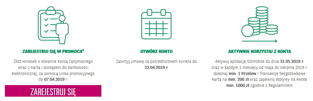 250 zł za konto osobiste w BGŻ BNP Paribas w promocji wiosenny bonus