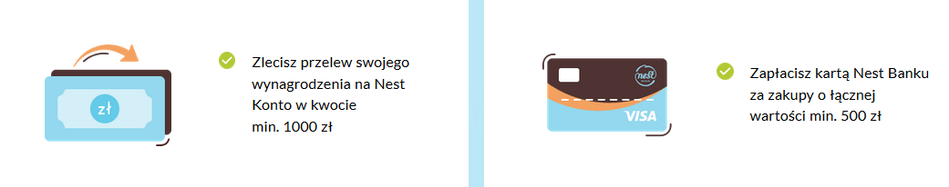100 zł za konto osobiste w Nest Banku oraz Lokata Witaj na 4%