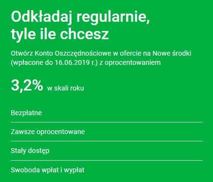 3,20% na Koncie Oszczędnościowym i 50 zł za Konto Osobiste