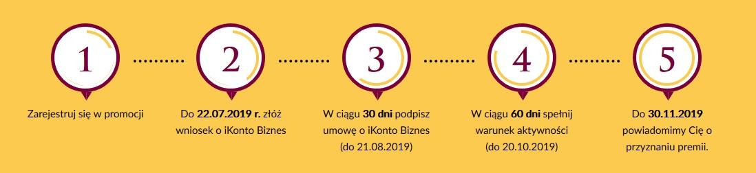 200 zł + nawet 1.500 zł za konto firmowe w Alior Banku