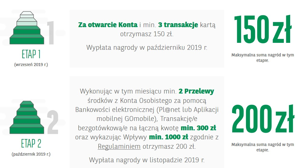 350 zł za konto osobiste w BNP Paribas w akcji Powrót do szkoły