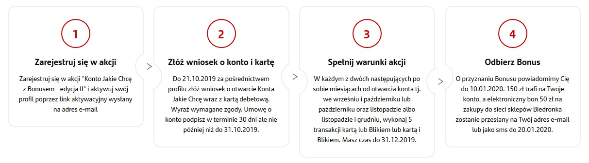 Łatwe 430 zł za konto osobiste w Santanderze