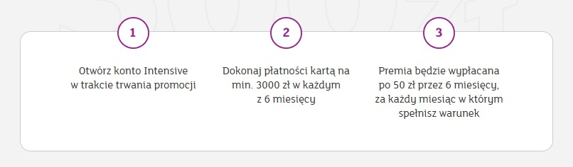 300 zł za mKonto Intensive + 2,70 na Koncie Oszczędnościowym