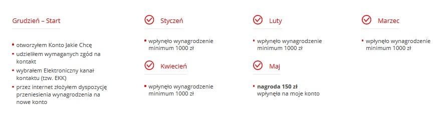 430 zł za Konto Jakie Chcę w kilku połączonych promocjach
