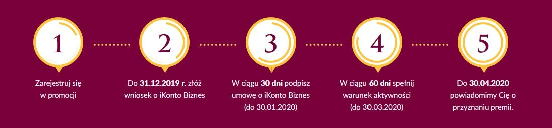 200 zł za konto firmowe w Alior Banku oraz dodatkowo do 1.500 zł za aktywności