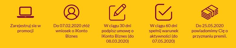 Ponownie 200 zł za konto firmowe w Alior Banku oraz dodatkowo do 1.500 zł za aktywności