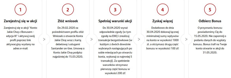 300 zł za konto osobiste w Santanderze + 80 zł i 150 zł w pozostałych akcjach