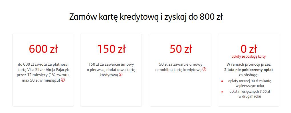 Do 800 zł za kartę kredytową w Santanderze w tym 200 zł na start