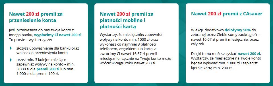 Ponownie do 200 zł za konto w Credit Agricole plus 50 zł z polecenia
