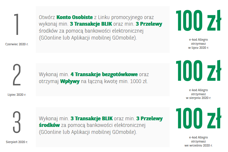 300 zł na Allegro za konto w BNP Paribas w akcji Piękna premia