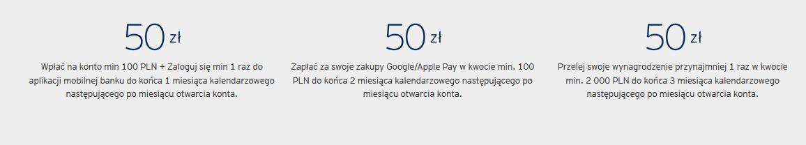150 zł za CitiKonto w Citibanku w promocji CitiKonto Rewolucja Finansowa