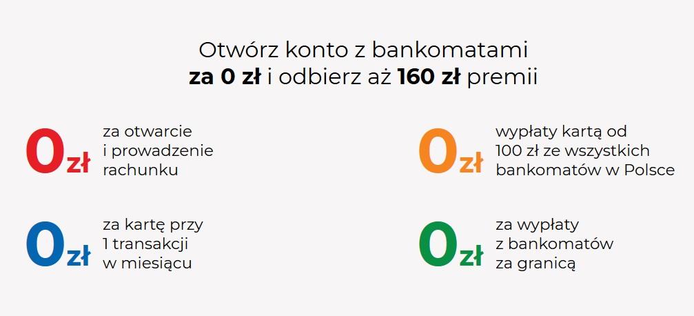 160 zł za konto w mBanku i rachunek Moje Cele na 2%