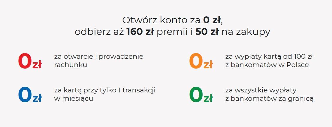 160 zł w gotówce i 50 zł na AliExpress za konto w mBanku