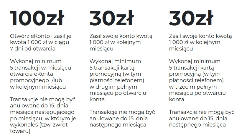 160 zł premii na konto i 100 zł do Biedronki lub Rossmanna za konto w mBanku