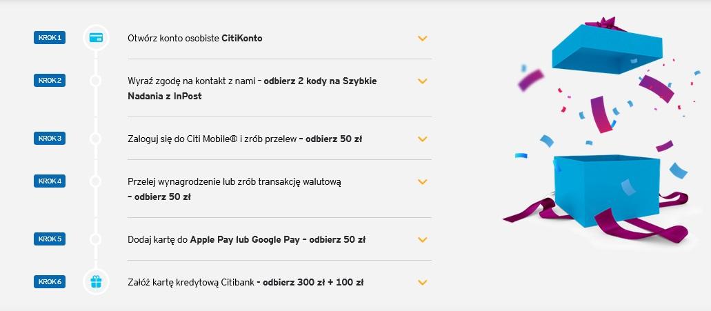 150 zł za konto w Citibanku z szansą na kolejne 100 zł czy 300 zł za kartę kredytową