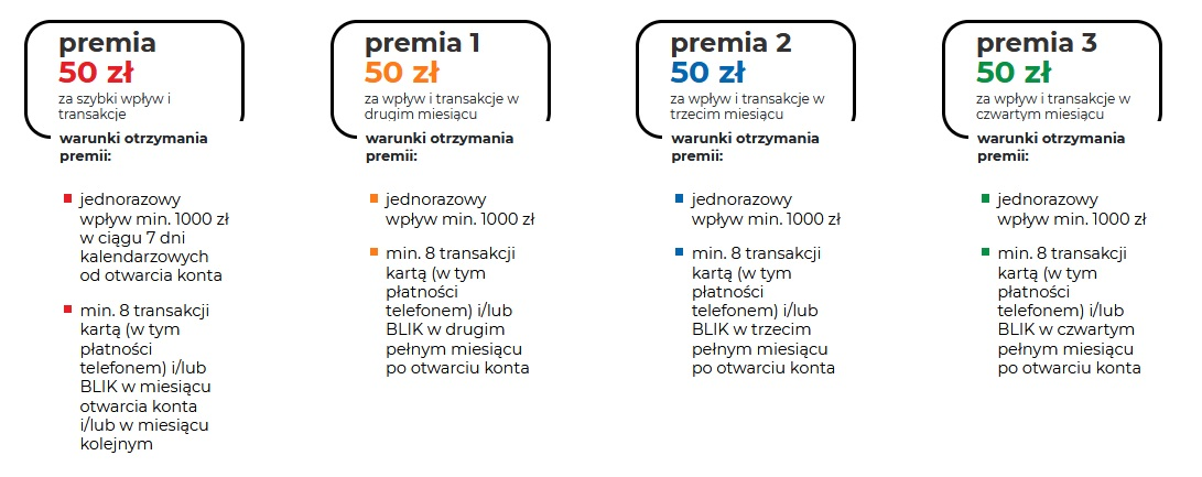300 zł za konto w BNP Paribas za spełnienie wybranych warunków